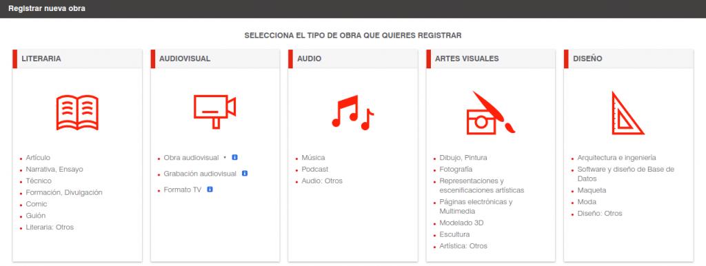 Estos son los tipos de obras que puedes registrar en Safe Creative