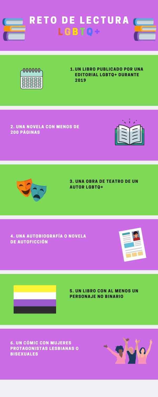 reto-de-lectura-lgbtq